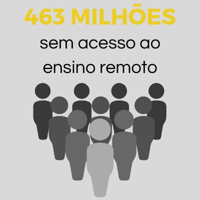 463_MILHÕES_sem_acesso_ao_ensino_remoto