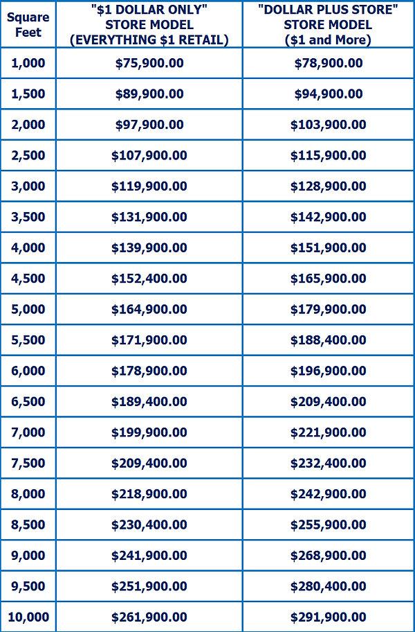 Cost-BuckStore-2021-lrg.jpg