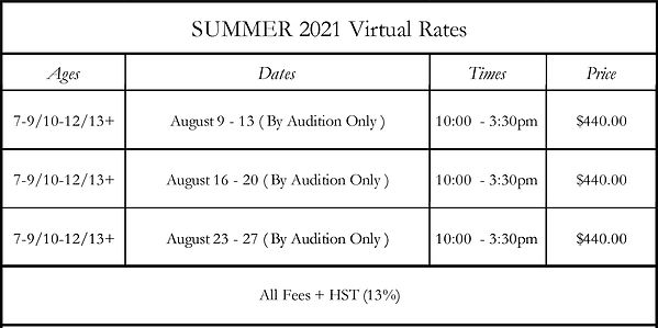 rates 2021 SCBISI Virtual V2.jpg