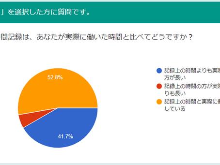勤務時間記録の改ざん等に関する調査結果(中間報告)