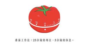 溫室效應 - 番茄工作法:25分鐘的專注,5分鐘的休息
