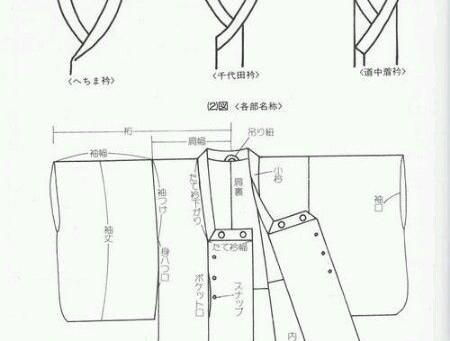 DIY Michiyuki Design & Pattern