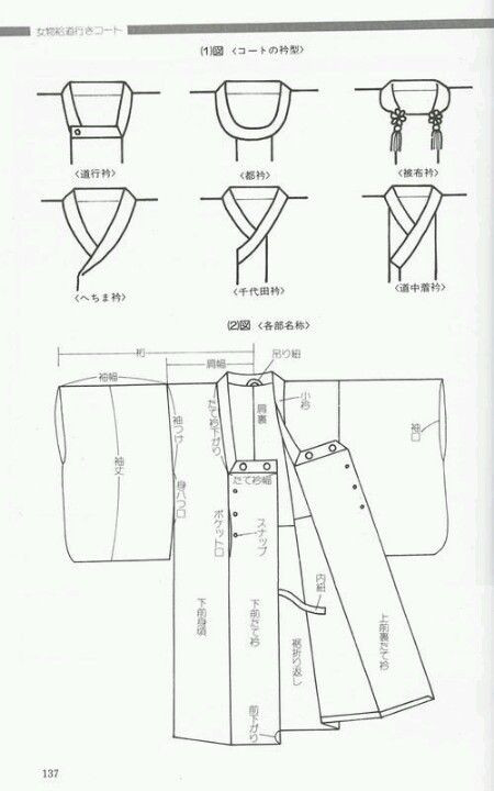 Sew Your Own Michiyuki Kimono