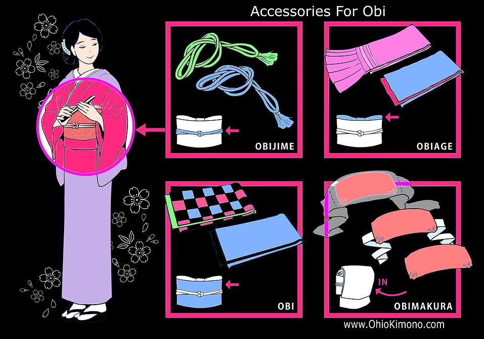 Parts Guide For Obi whe wrn with kimono