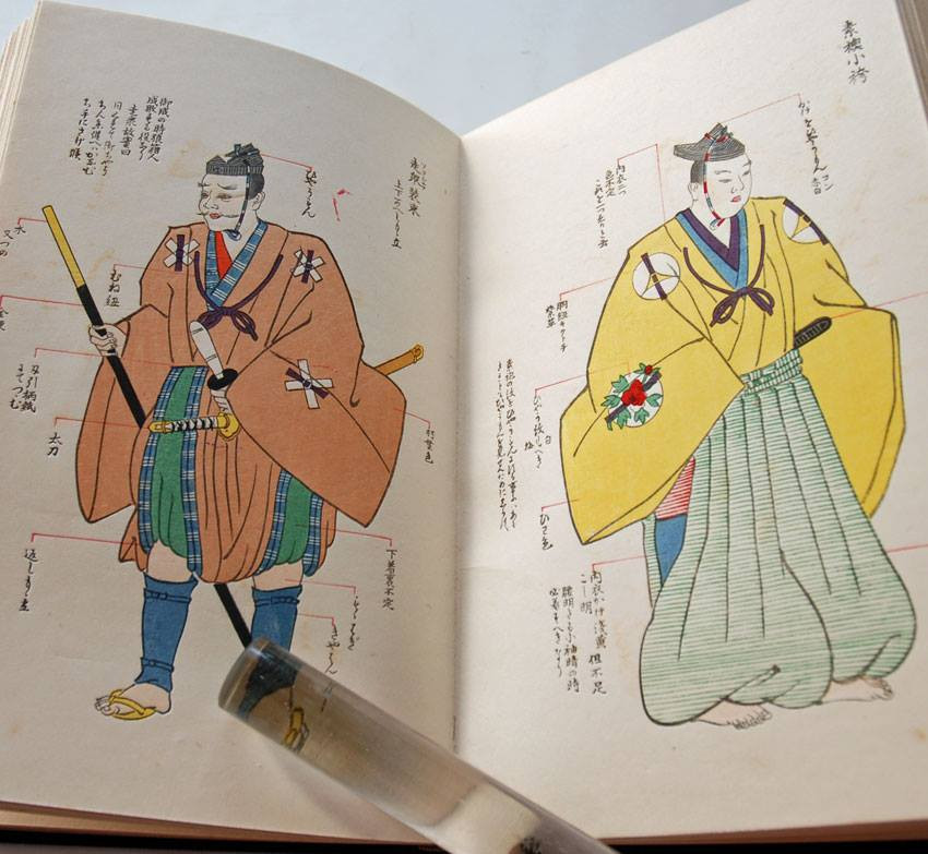 Japanese Costume History & Kimono