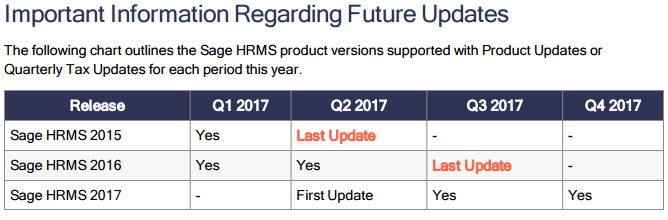 All HRMS clients will need to upgrade to the 2017 version by the end of the year.