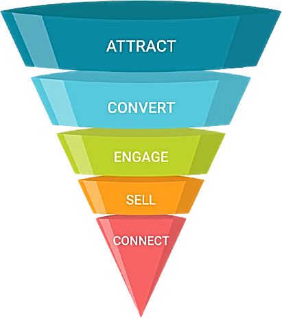 conversion-marketing-conversion-funnel-f