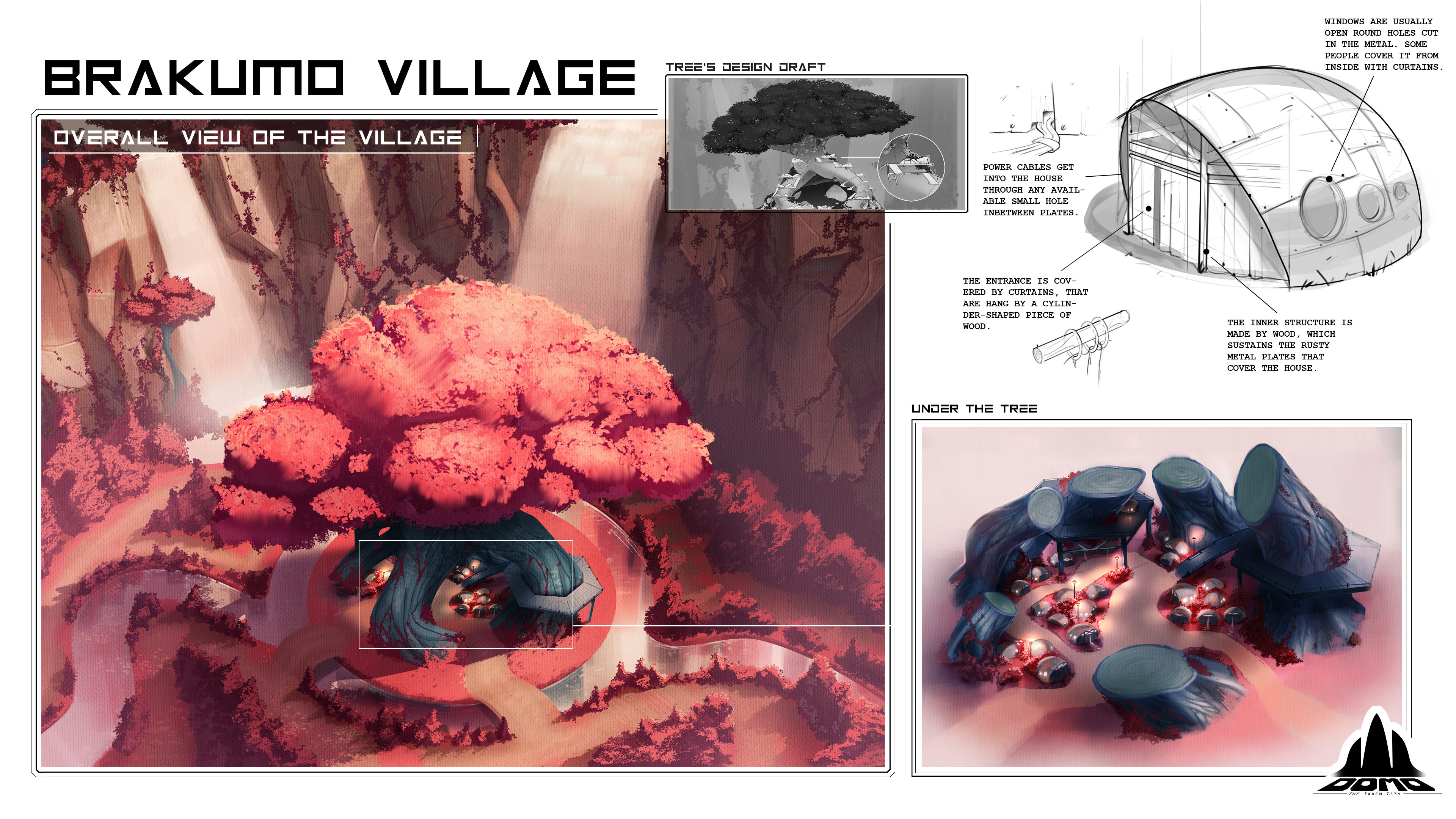 Brakumo Village Concept Art Sheet