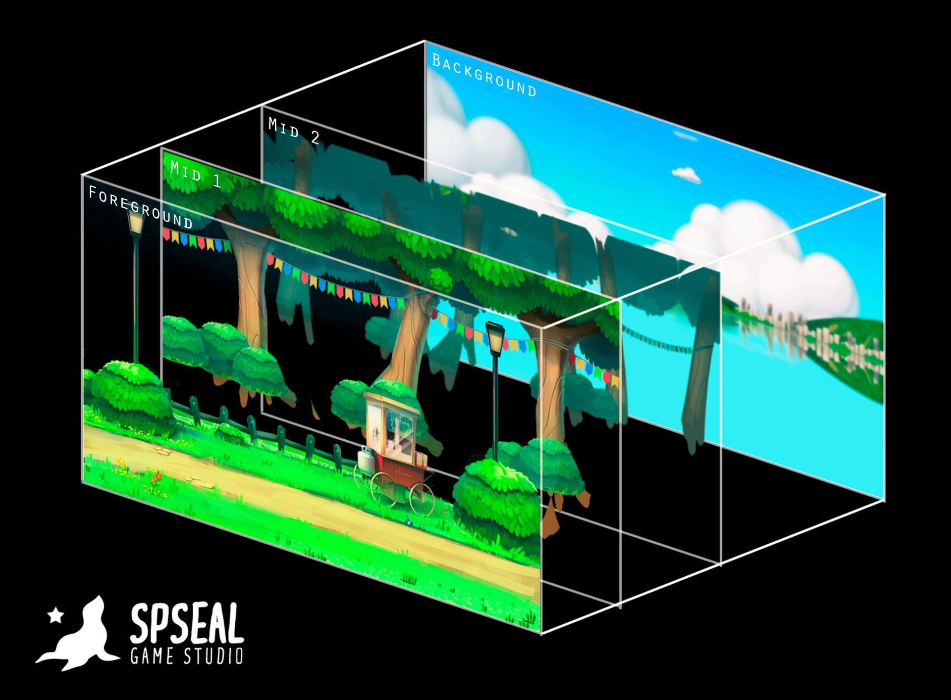 MatheusFreitas_GameScreenShotPaintOver_P