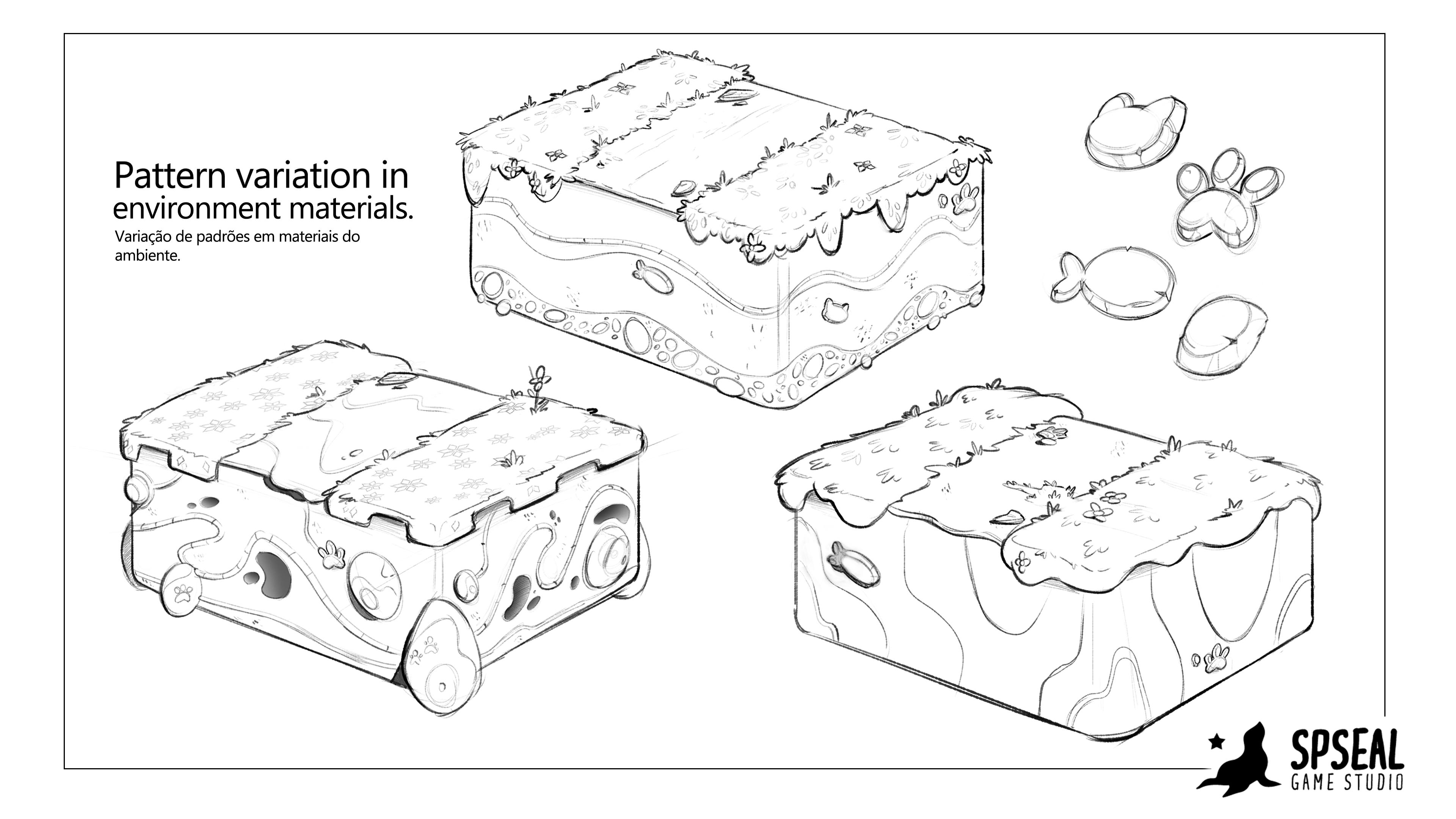 Platform's Pattern Variation