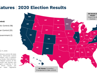 Contingent Election Timeline - States, Electoral College, House; Where are we now?