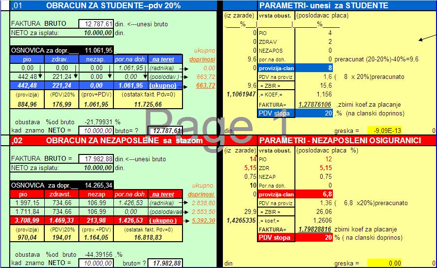 Kalkulacija zarada za studente i nezaposlene preko zadruge