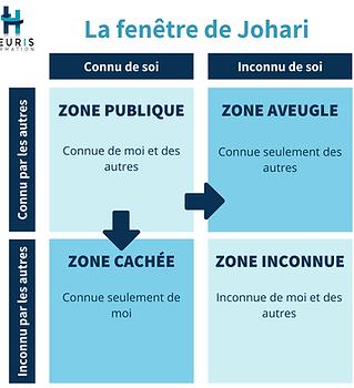La_fenêtre_de_Johari.png