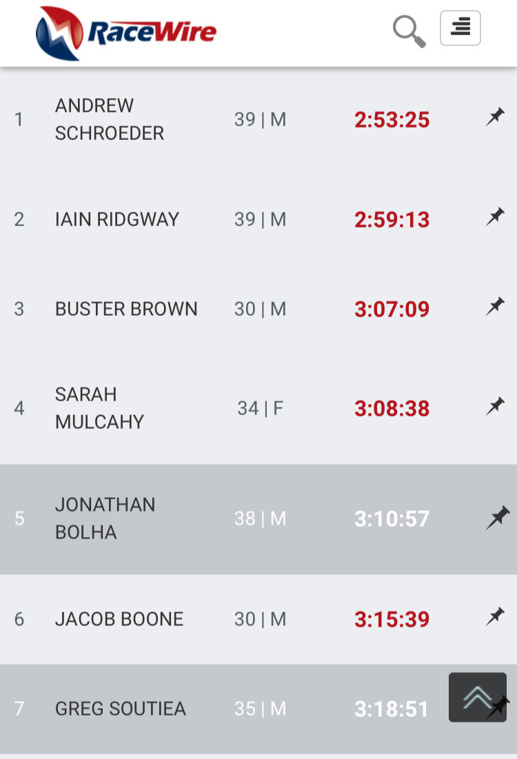 Screenshot of race results