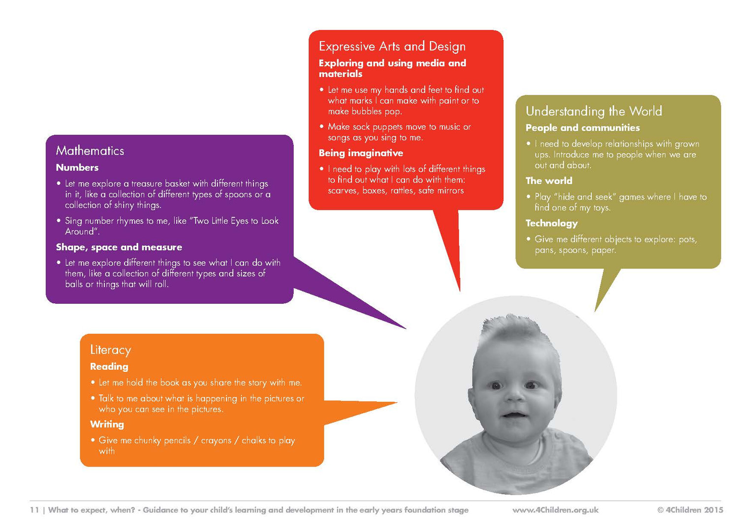 Parents Guide of EYFS_Page_11.jpg