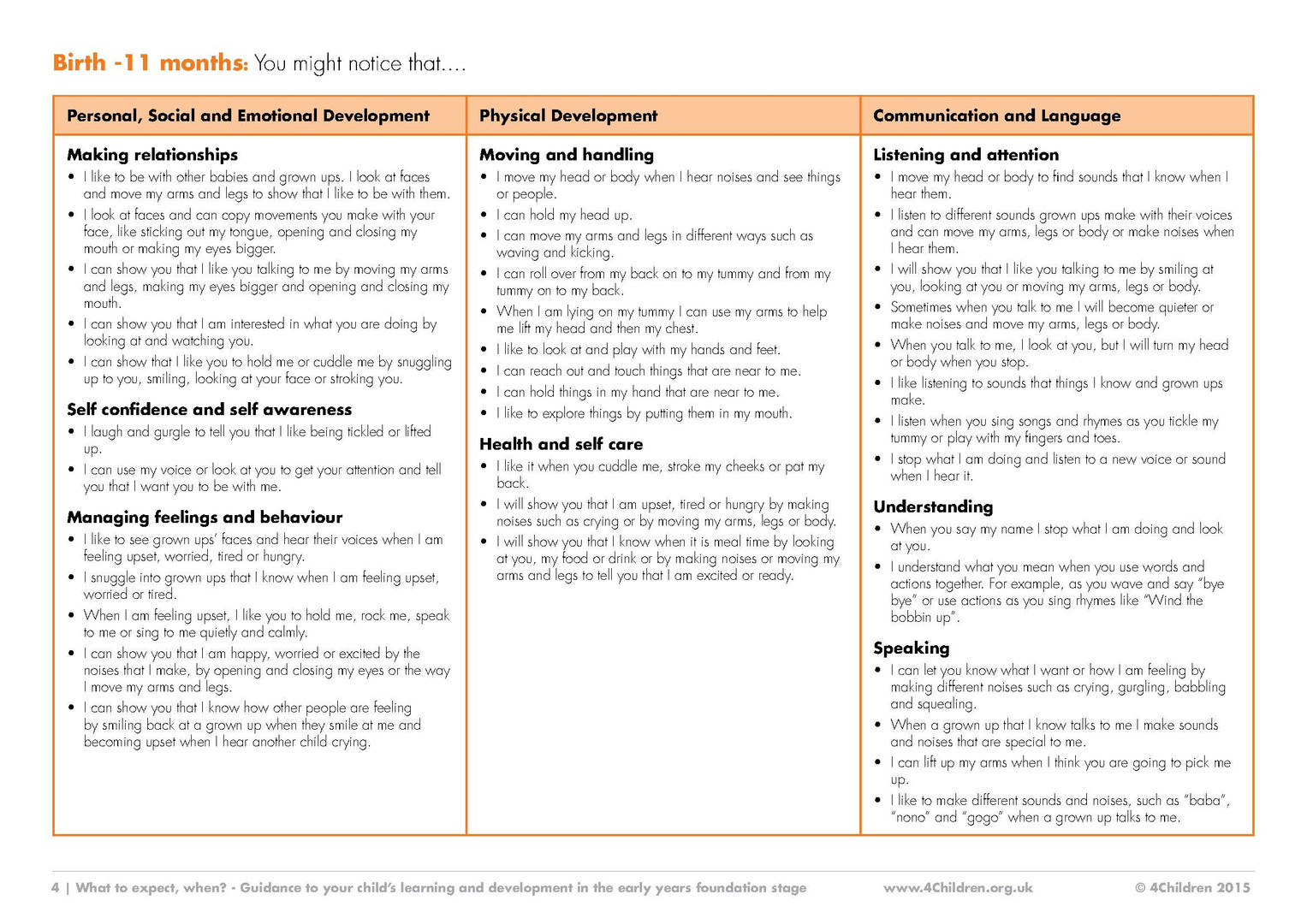Parents Guide of EYFS_Page_04.jpg