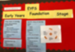 EYFS display board for parents explainin