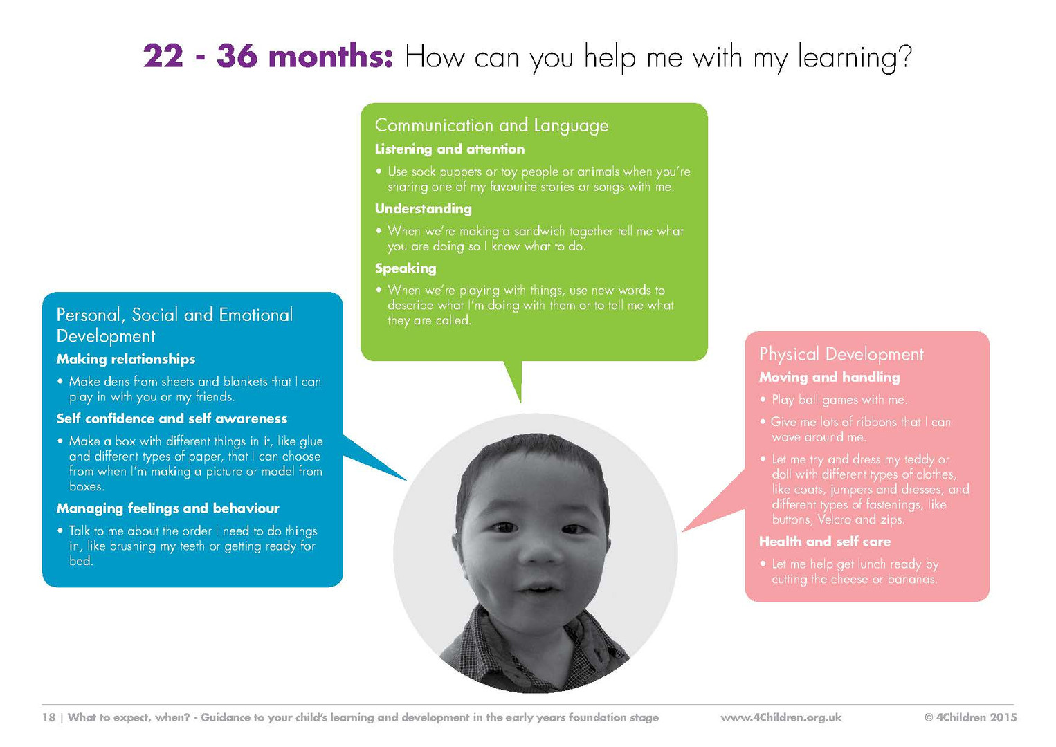 Parents Guide of EYFS_Page_18.jpg