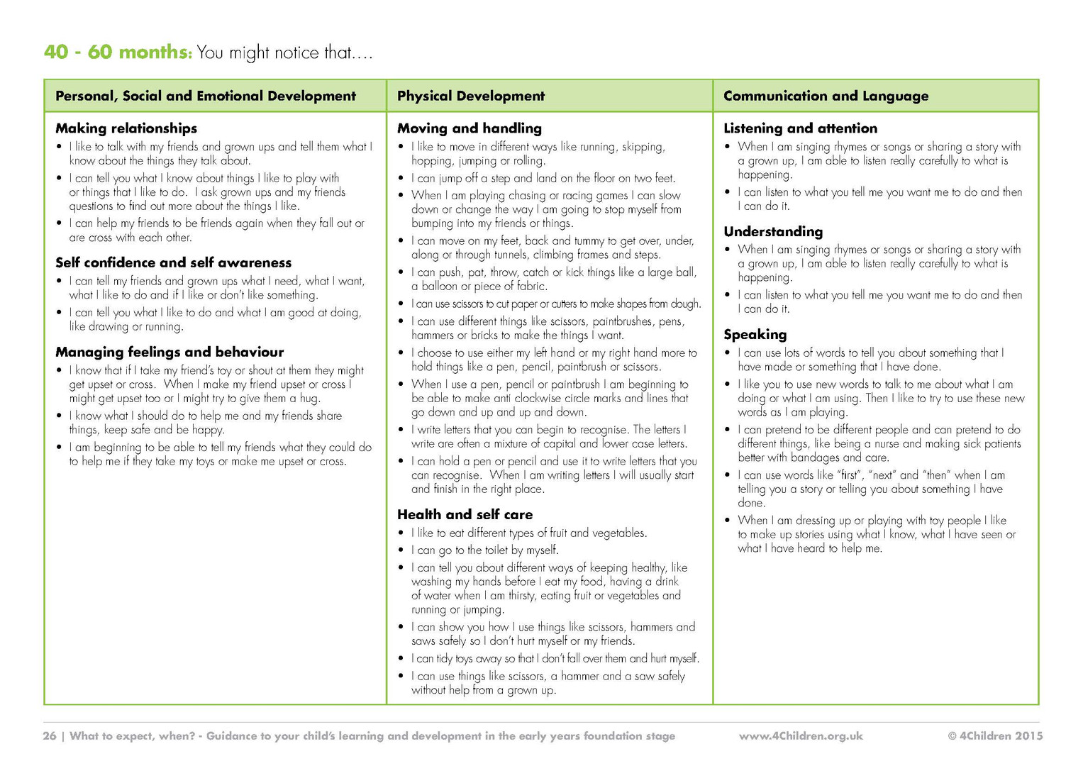 Parents Guide of EYFS_Page_26.jpg