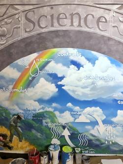 Bethune School STEAM Science Mural McBri