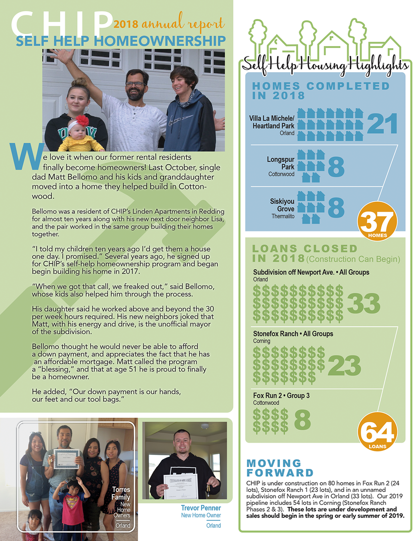 2018 CHIP Annual Report (p.4)