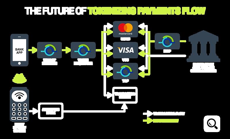 Network Tokenization.png