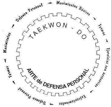 ciclo-composicion-taekwondo.jpeg
