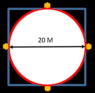 The Elusive 20m Circle