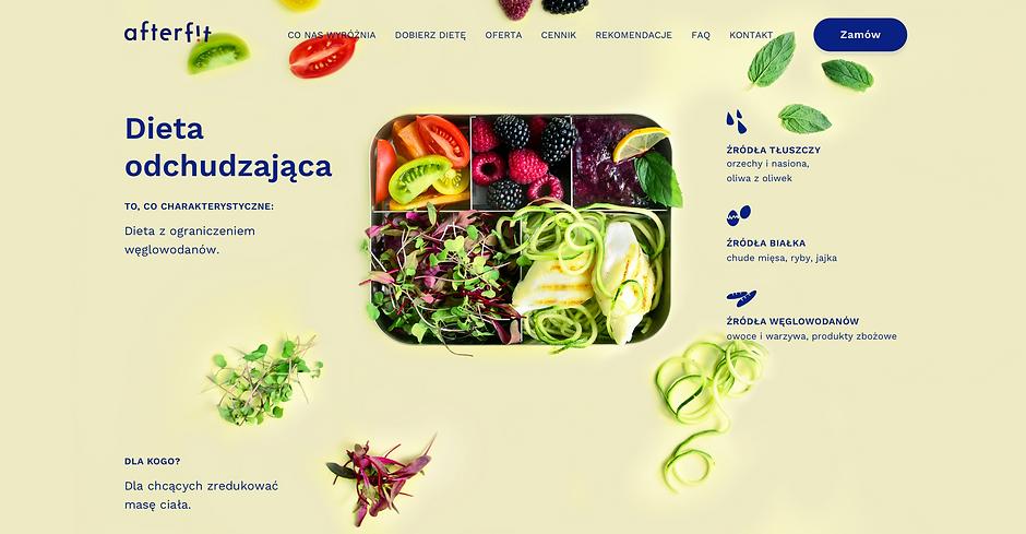 Afterfit-Dieta odchudzajaca_edited.png