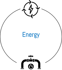 Energy overview.png