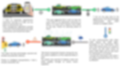 Transportation Analytics3.png