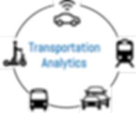transportation analytics overview.png