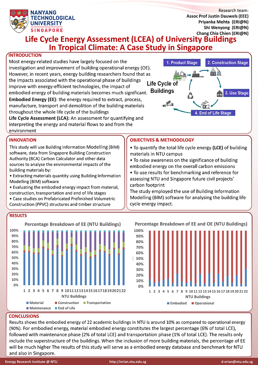 embodied energy poster.png