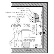 פח מרוג - הגנה על קיר חדר אשפה.png