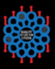 smart selangor domains