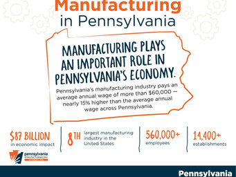 Pennsylvania Manufacturing Day 2018