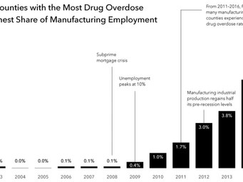 The Perfect Storm for the Manufacturing Workforce