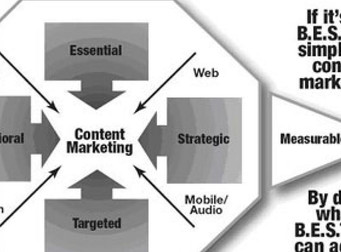 Marketing Your Manufacturing Organization -- Content Drives Success