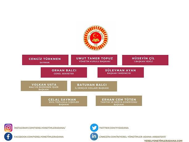 Yerel Yönetimler Adana Yönetim kurulu