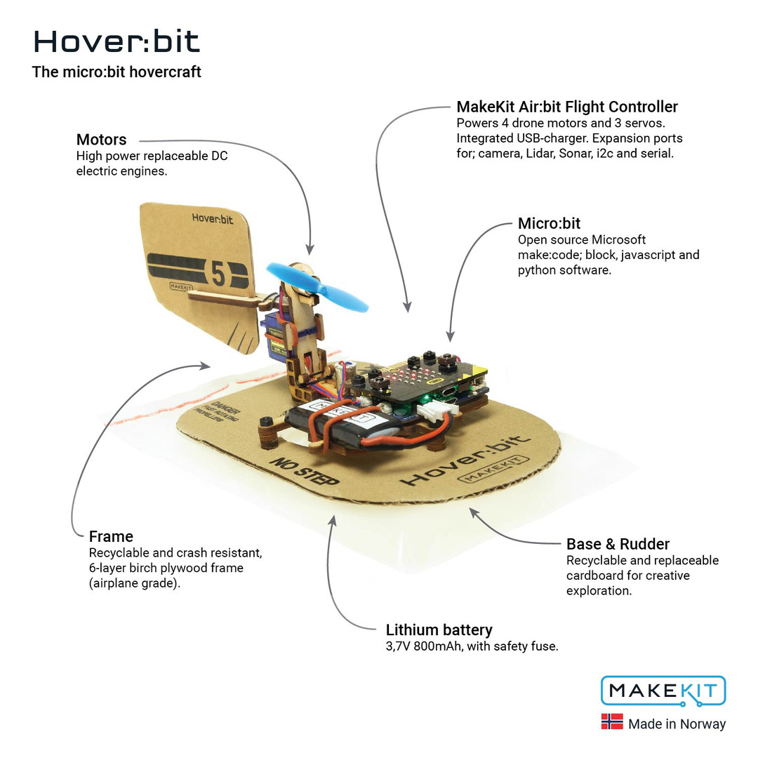 Hover:bit Technical