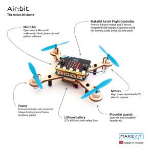 Air:bit Technical
