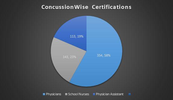 Concussion 1.jpg