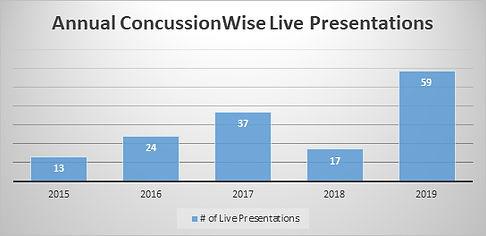 Concussion 3.jpg