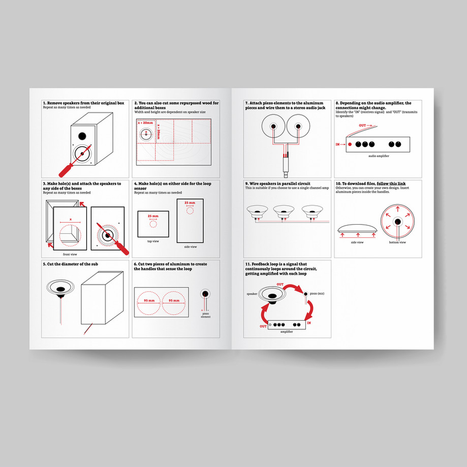 Loop: Manual