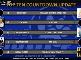 'Karma's Gonna Catch Me' hits #1!
