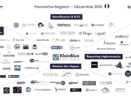 Panorama Regtech France 2018