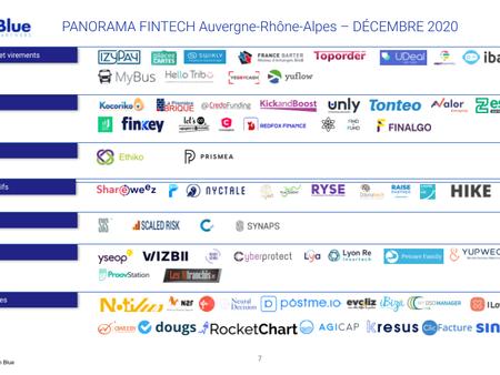 Fintech et innovation en région AURA