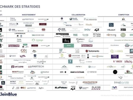 Les assureurs face aux Insurtech et acteurs innovants