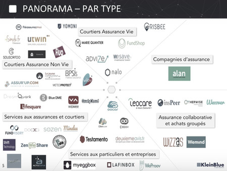 Panorama Insurtech France 2017