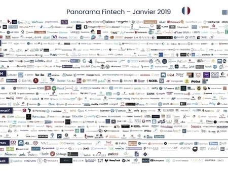 Panorama Fintech France 2019
